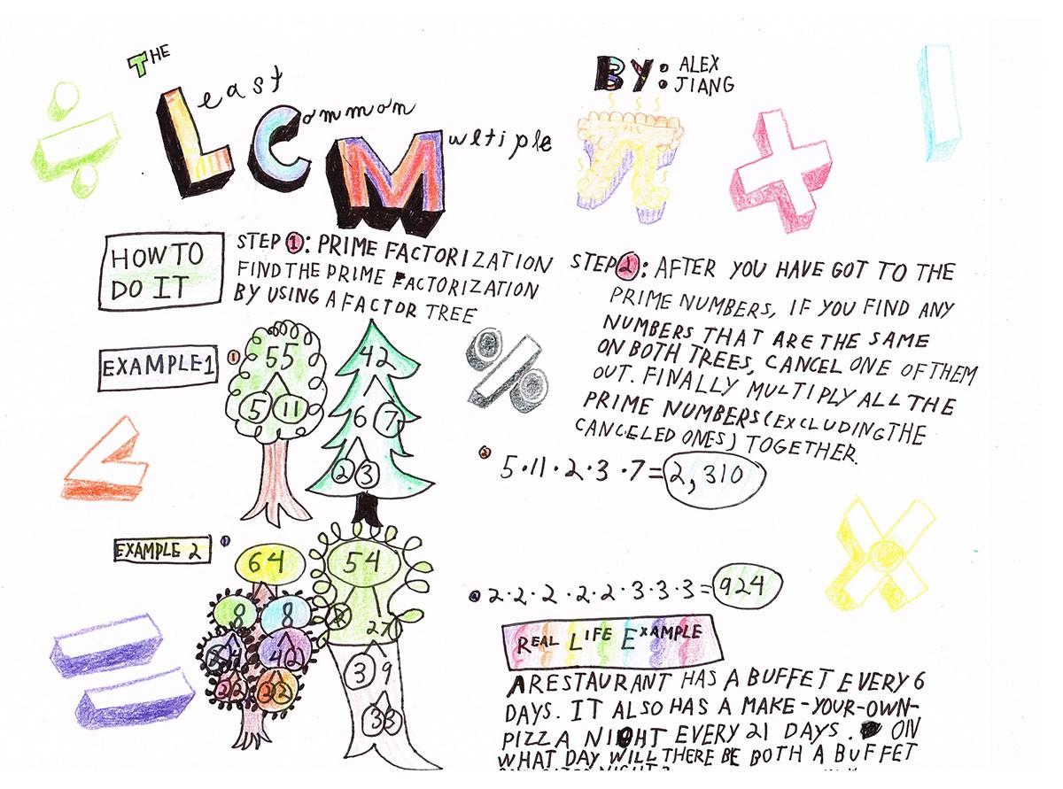 LCM Poster